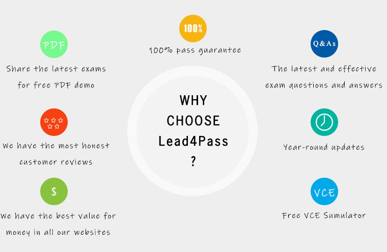 why lead4pass 300-180 exam dumps