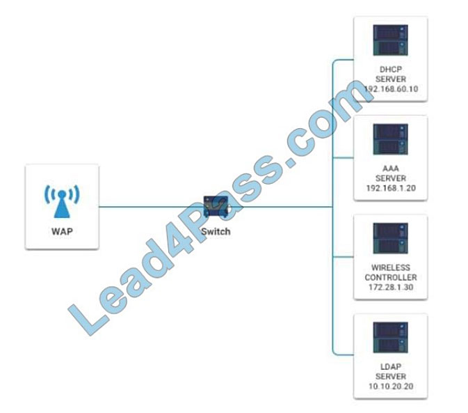 [2021.3] lead4pass sy0-601 practice test q2